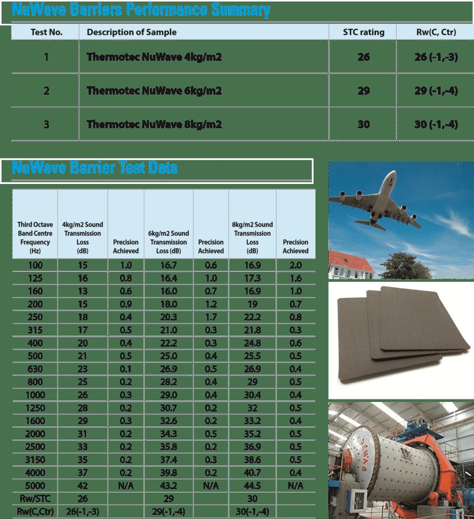 fence-insulation-data